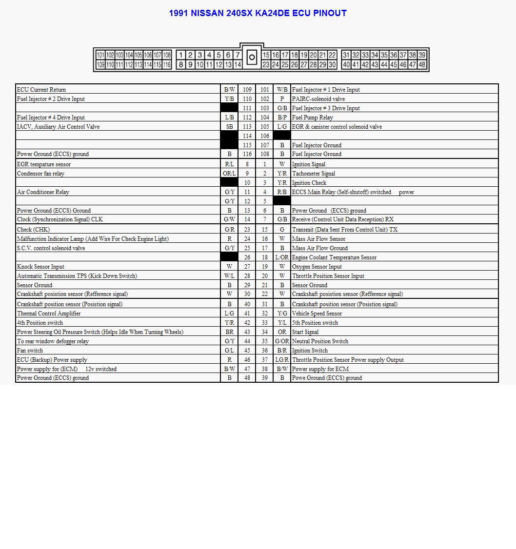 Unique Nissan 240sx Wiring Diagram Gift - Wiring Diagram Ideas ...