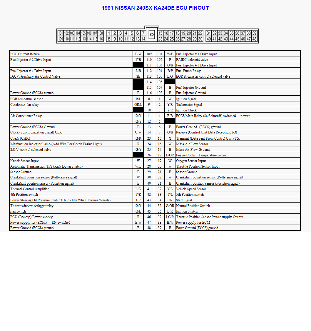 1995 Acura Integra Wiring Diagram Real For Appealing Nissan Electrical 1989 240sx Engine Distributor