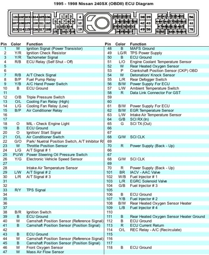 nissan ecu wiring diagram  wiring diagram operation year
